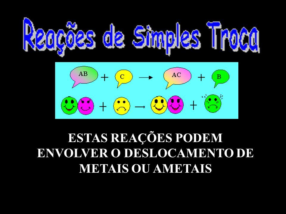 REAÇÕES DE DESLOCAMENTO ENVOLVENDO METAIS Zn (s) + CuSO 4(aq) ZnSO 4(aq) + Cu (s) Reação ocorre!!.