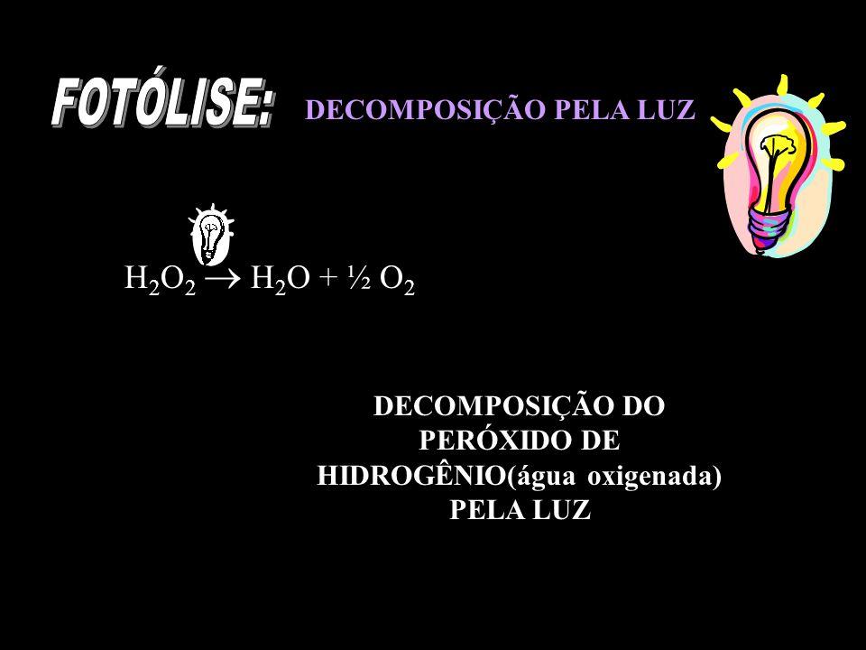 DECOMPOSIÇÃO PELA PASSAGEM DE CORRENTE ELÉTRICA H 2 O (l) H 2(g) + ½ O 2(g) NaCl (fundido) 2 Na + Cl 2