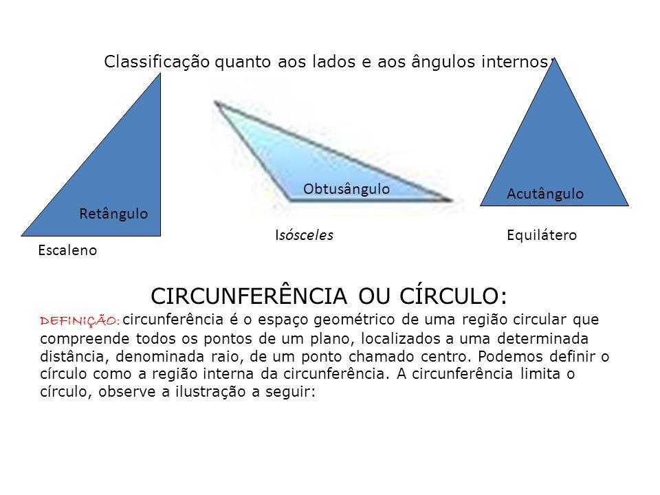 Elementos de um Triângulo Lados : são os segmentos AB, BC e AC. Vértices : são os pontos A, B e C. Ângulos internos : são os ângulos BÂC ou â, A^BC ou