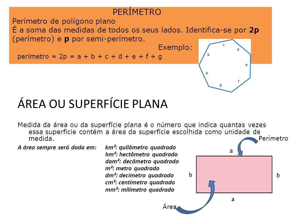 Círculo e circunferência A circunferência e o círculo possuem um elemento denominado diâmetro, que constitui em um segmento que passa pelo centro da f