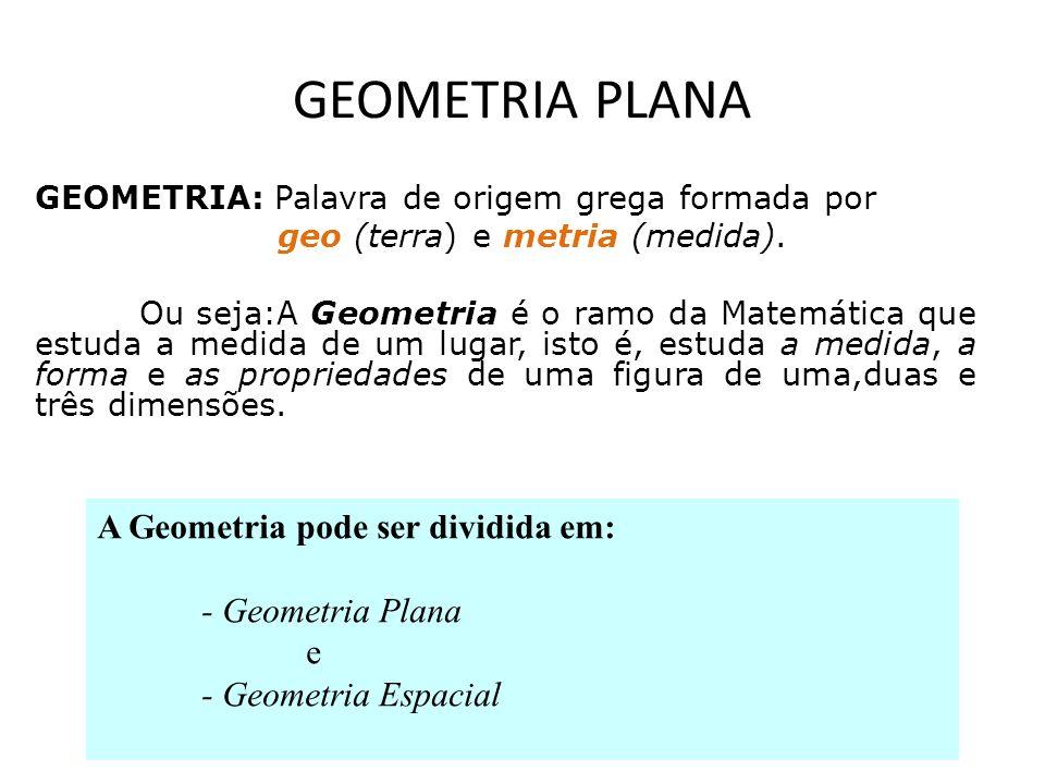GEOMETRIA PLANA GEOMETRIA: Palavra de origem grega formada por geo (terra) e metria (medida).