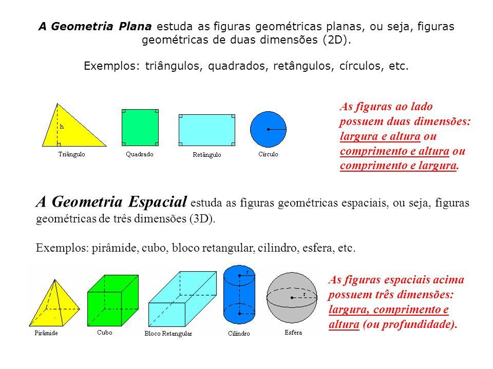 GEOMETRIA PLANA GEOMETRIA: Palavra de origem grega formada por geo (terra) e metria (medida). Ou seja:A Geometria é o ramo da Matemática que estuda a