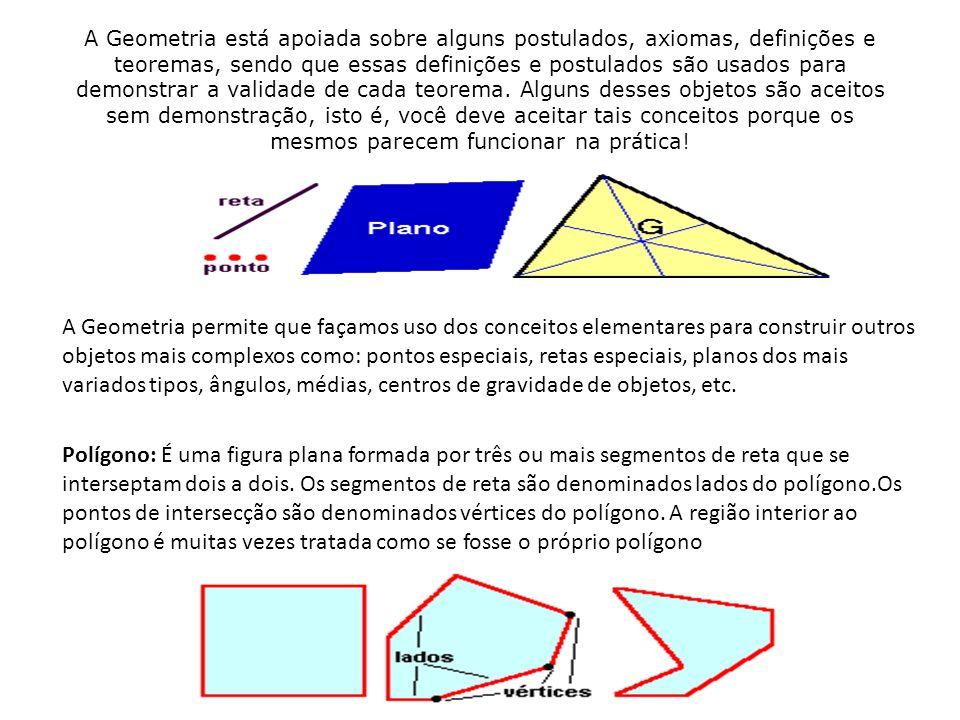 A Geometria está apoiada sobre alguns postulados, axiomas, definições e teoremas, sendo que essas definições e postulados são usados para demonstrar a validade de cada teorema.