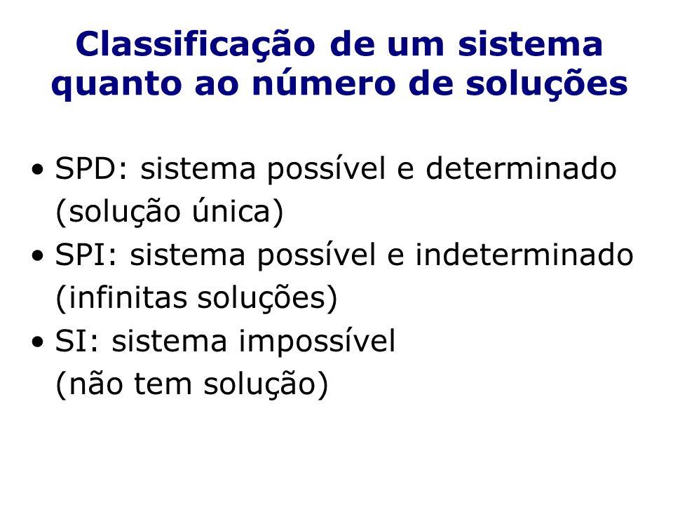 Classificação de um sistema quanto ao número de soluções SPD: sistema possível e determinado (solução única) SPI: sistema possível e indeterminado (in