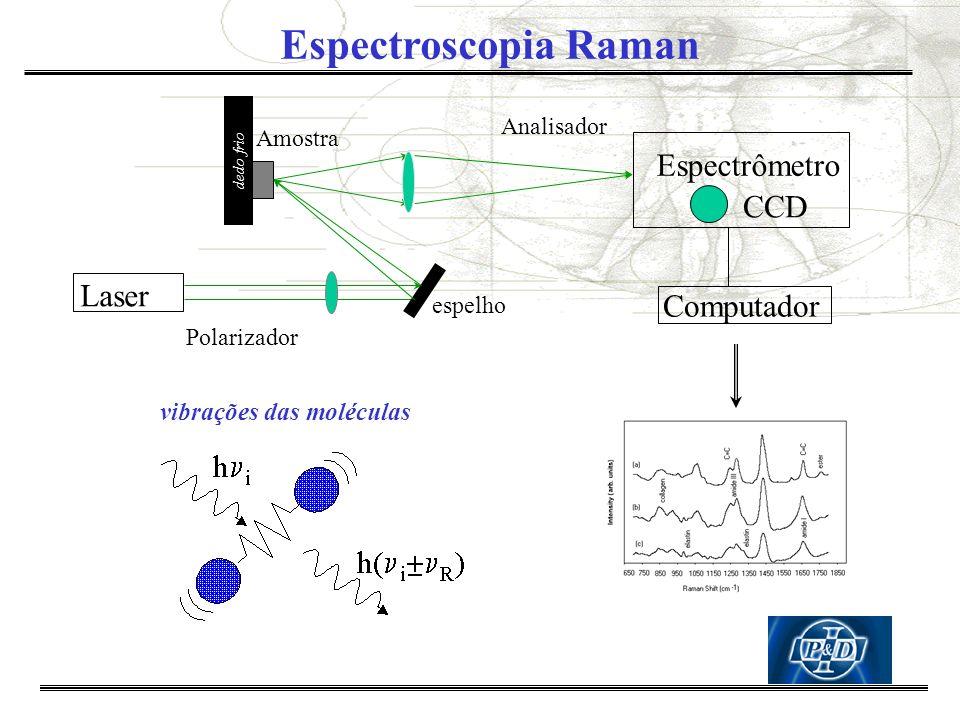 Diagnósticos e Análises Biópsia óptica: –Espectroscopia Raman –Espectroscopia de Fluorêscencia –Espectroscopia de Infravermelho Terapia Fotodinâmica U