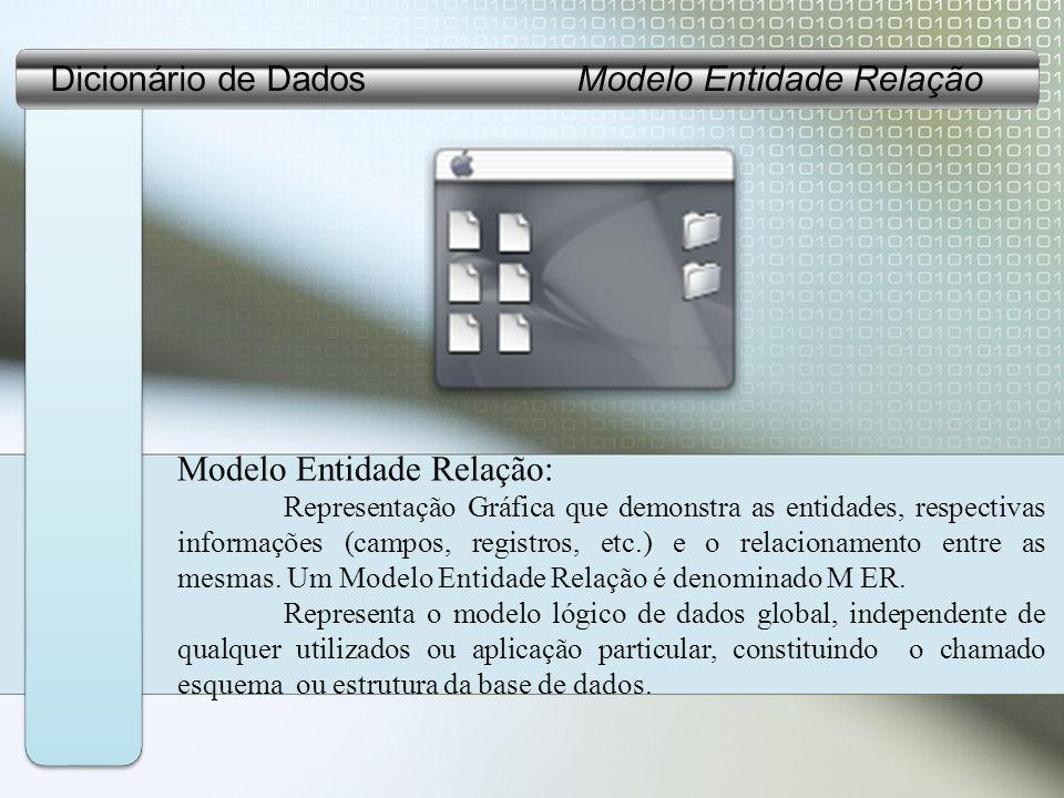 Modelo Entidade Relação: Representação Gráfica que demonstra as entidades, respectivas informações (campos, registros, etc.) e o relacionamento entre as mesmas.