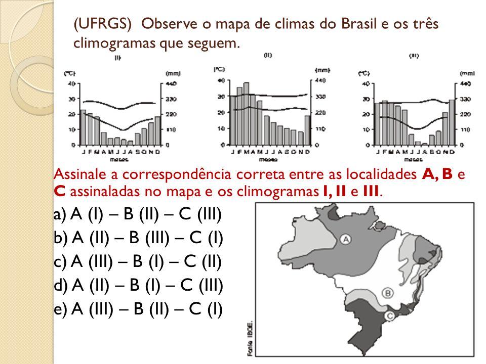 (UFRGS) Observe o mapa de climas do Brasil e os três climogramas que seguem. Assinale a correspondência correta entre as localidades A, B e C assinala