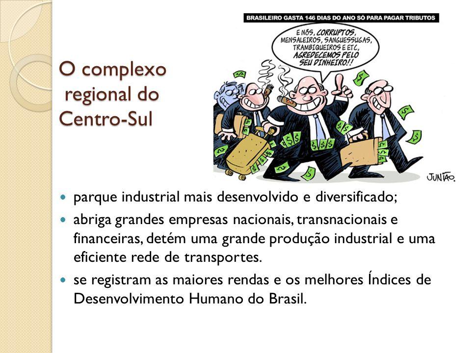 O complexo regional do Centro-Sul parque industrial mais desenvolvido e diversificado; abriga grandes empresas nacionais, transnacionais e financeiras