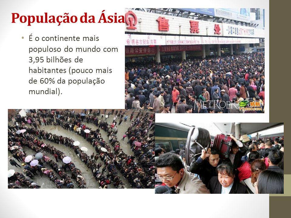 População da Ásia É o continente mais populoso do mundo com 3,95 bilhões de habitantes (pouco mais de 60% da população mundial).