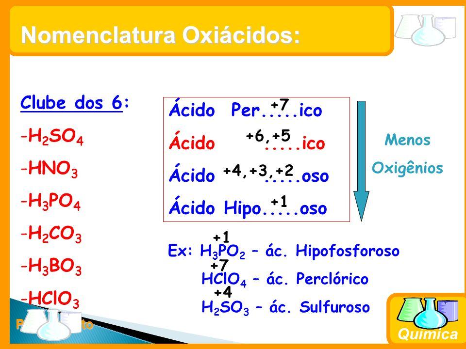 Prof. Busato Química Clube dos 6: -H 2 SO 4 -HNO 3 -H 3 PO 4 -H 2 CO 3 -H 3 BO 3 -HClO 3 Ácido Per.....ico Ácido.....ico Ácido.....oso Ácido Hipo.....