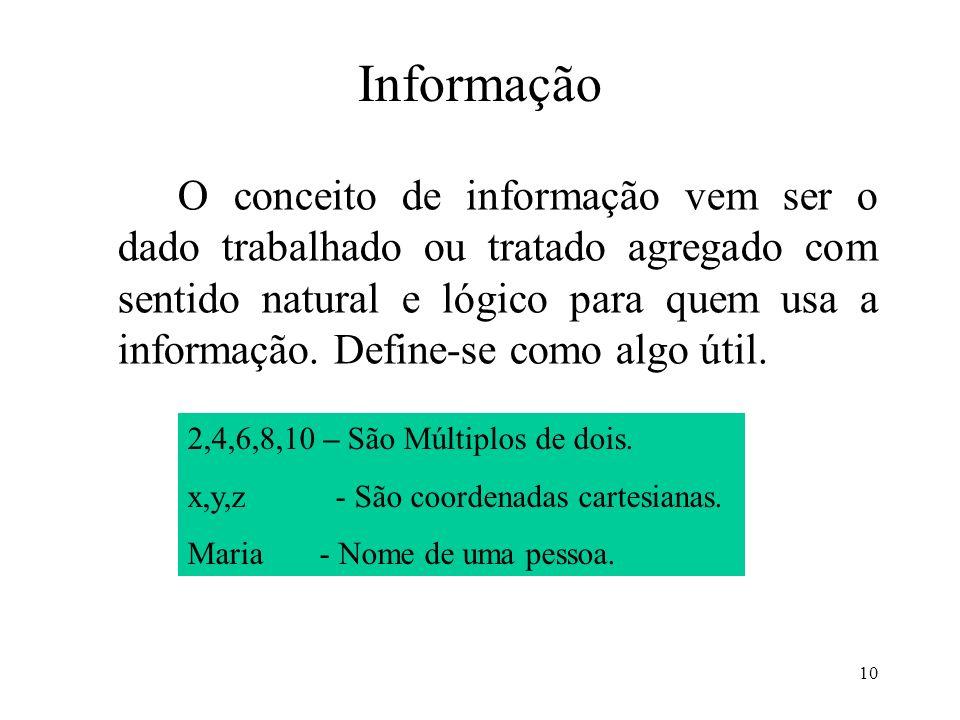 10 Informação O conceito de informação vem ser o dado trabalhado ou tratado agregado com sentido natural e lógico para quem usa a informação. Define-s