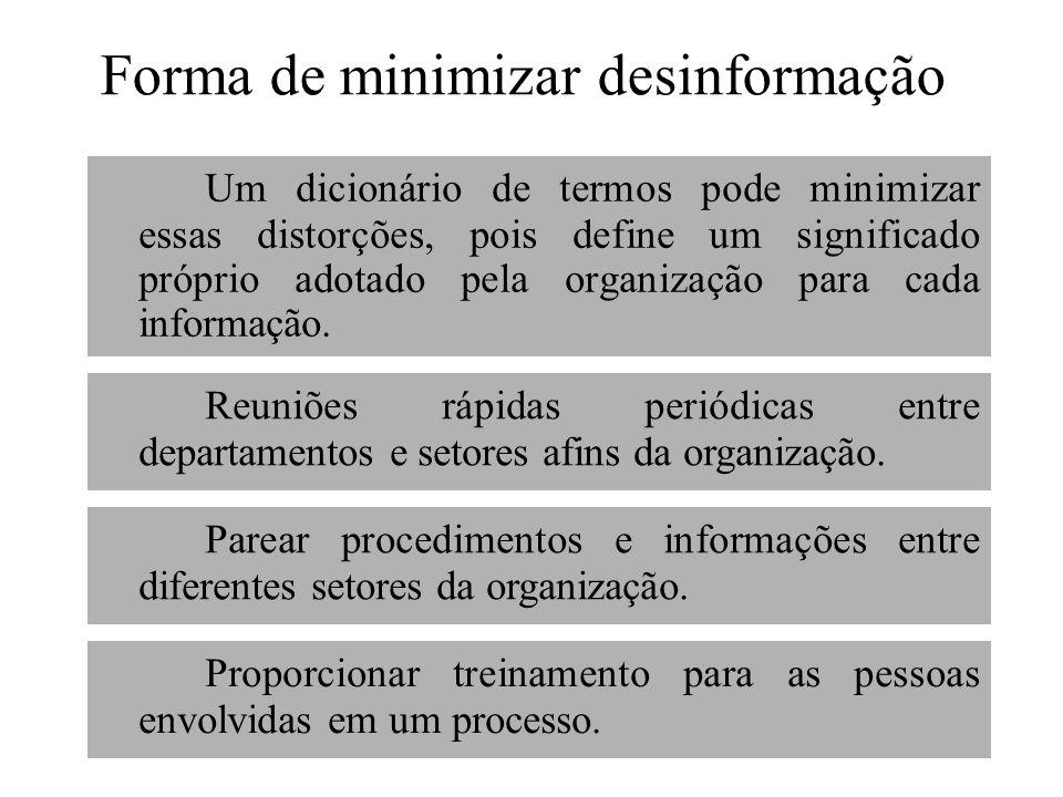 26 Forma de minimizar desinformação Um dicionário de termos pode minimizar essas distorções, pois define um significado próprio adotado pela organizaç
