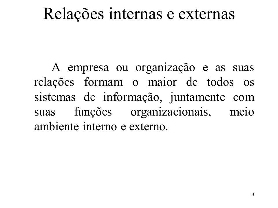3 Relações internas e externas A empresa ou organização e as suas relações formam o maior de todos os sistemas de informação, juntamente com suas funç