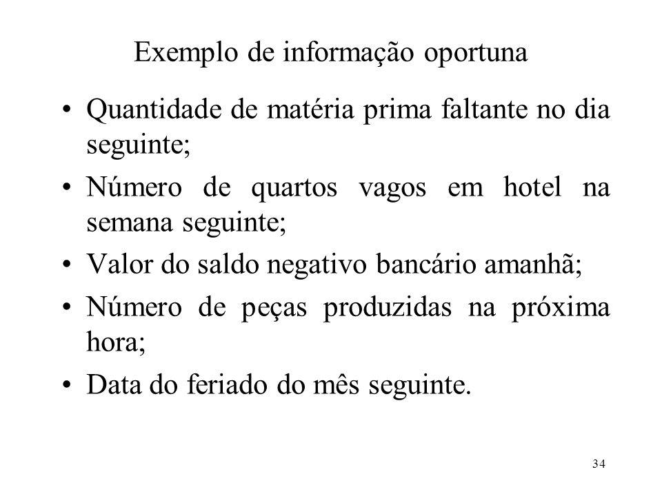 34 Exemplo de informação oportuna Quantidade de matéria prima faltante no dia seguinte; Número de quartos vagos em hotel na semana seguinte; Valor do