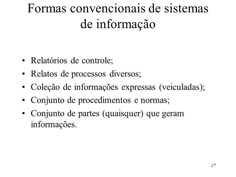 37 Formas convencionais de sistemas de informação Relatórios de controle; Relatos de processos diversos; Coleção de informações expressas (veiculadas)