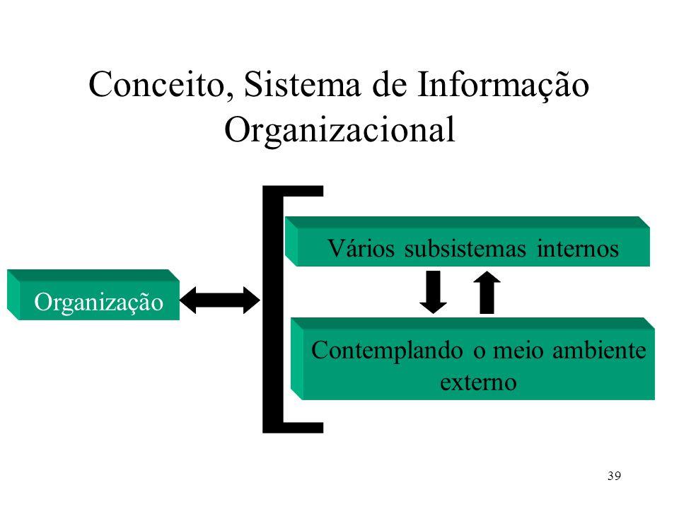 39 Conceito, Sistema de Informação Organizacional Vários subsistemas internos Organização Contemplando o meio ambiente externo [