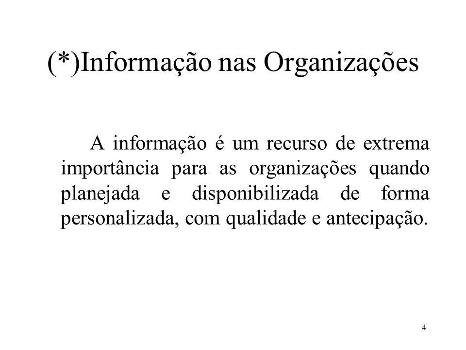 4 (*)Informação nas Organizações A informação é um recurso de extrema importância para as organizações quando planejada e disponibilizada de forma per