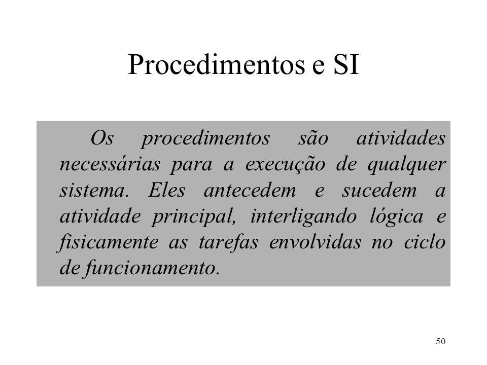 50 Procedimentos e SI Os procedimentos são atividades necessárias para a execução de qualquer sistema. Eles antecedem e sucedem a atividade principal,