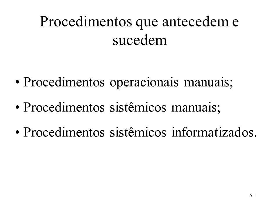 51 Procedimentos que antecedem e sucedem Procedimentos operacionais manuais; Procedimentos sistêmicos manuais; Procedimentos sistêmicos informatizados