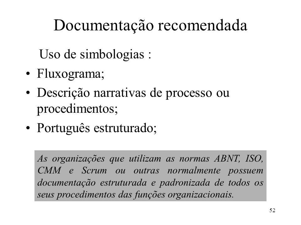 52 Documentação recomendada Uso de simbologias : Fluxograma; Descrição narrativas de processo ou procedimentos; Português estruturado; As organizações