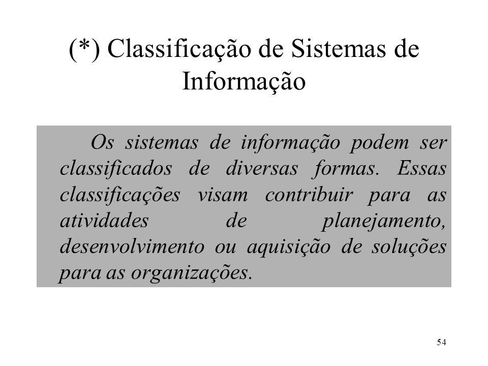 54 (*) Classificação de Sistemas de Informação Os sistemas de informação podem ser classificados de diversas formas. Essas classificações visam contri