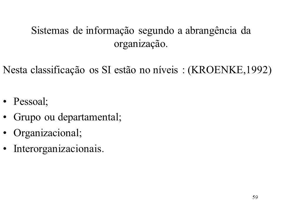 59 Sistemas de informação segundo a abrangência da organização. Nesta classificação os SI estão no níveis : (KROENKE,1992) Pessoal; Grupo ou departame