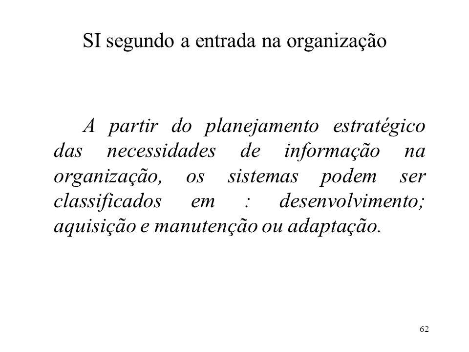 62 SI segundo a entrada na organização A partir do planejamento estratégico das necessidades de informação na organização, os sistemas podem ser class