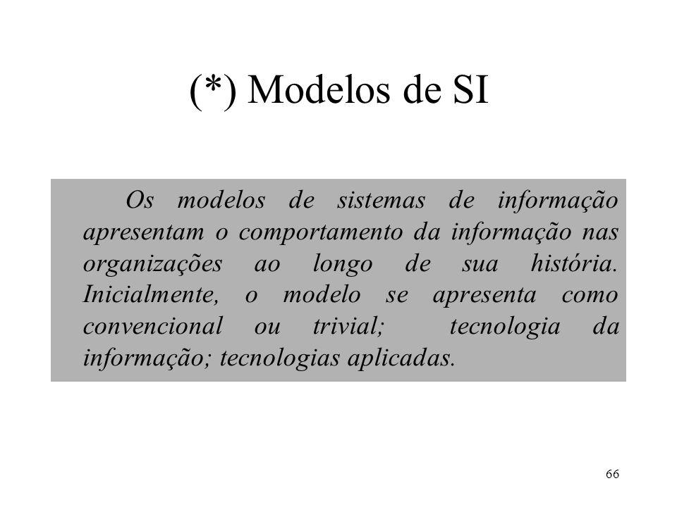 66 (*) Modelos de SI Os modelos de sistemas de informação apresentam o comportamento da informação nas organizações ao longo de sua história. Inicialm