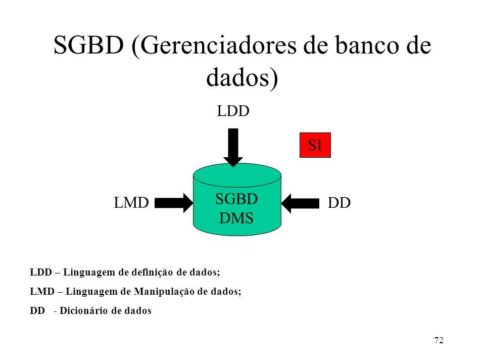 72 SGBD (Gerenciadores de banco de dados) SGBD DMS LDD LMD DD LDD – Linguagem de definição de dados; LMD – Linguagem de Manipulação de dados; DD - Dic
