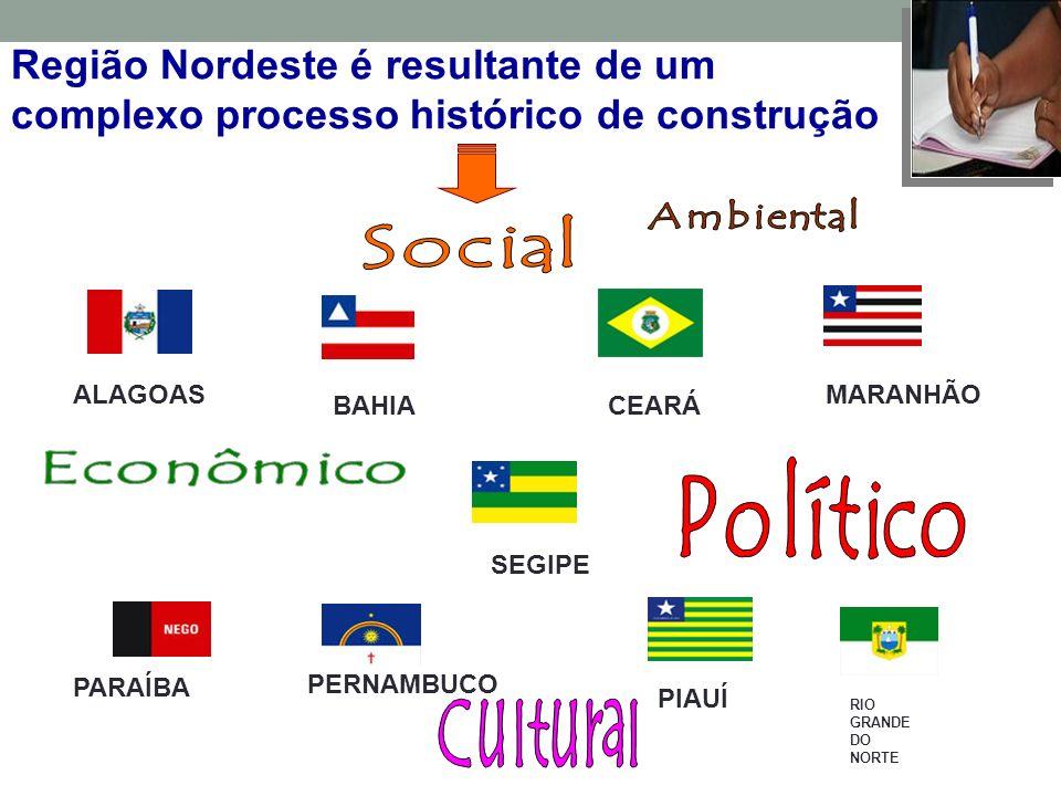 ALAGOAS BAHIACEARÁ PARAÍBA MARANHÃO PERNAMBUCO PIAUÍ SEGIPE RIO GRANDE DO NORTE Região Nordeste é resultante de um complexo processo histórico de construção