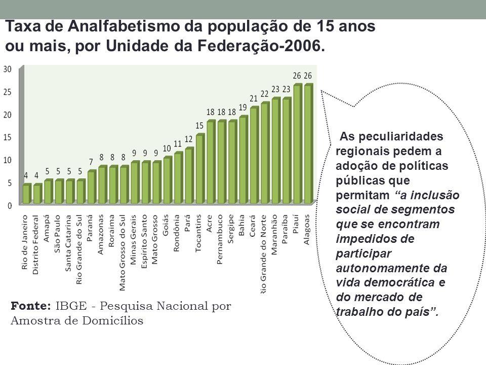 Sub-região Sertão É a maior das sub-regiões nordestinas, ocupada em sua maior parte pelo Polígono das Secas; Projetos de irrigação tem favorecido a produção de frutas em áreas sertanejas.