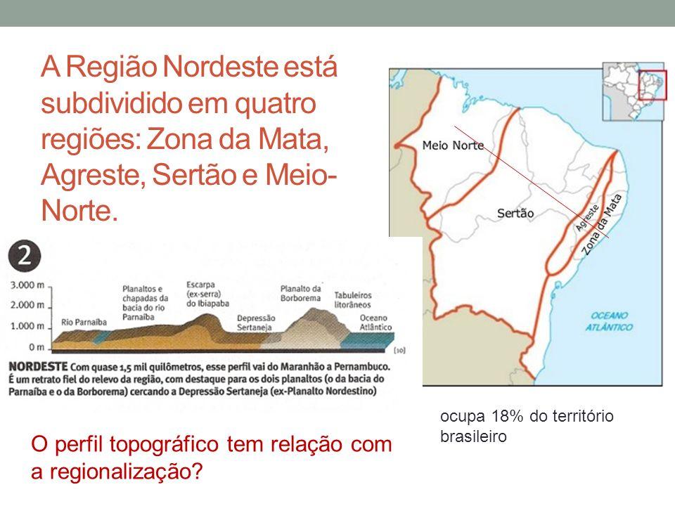 A Região Nordeste está subdividido em quatro regiões: Zona da Mata, Agreste, Sertão e Meio- Norte.