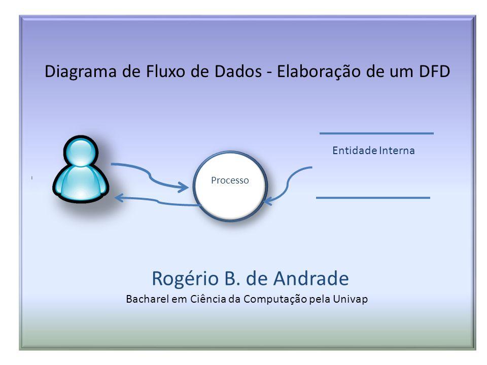 Diagrama de Fluxo de Dados - Elaboração de um DFD Bacharel em Ciência da Computação pela Univap Rogério B. de Andrade Processo Entidade Interna