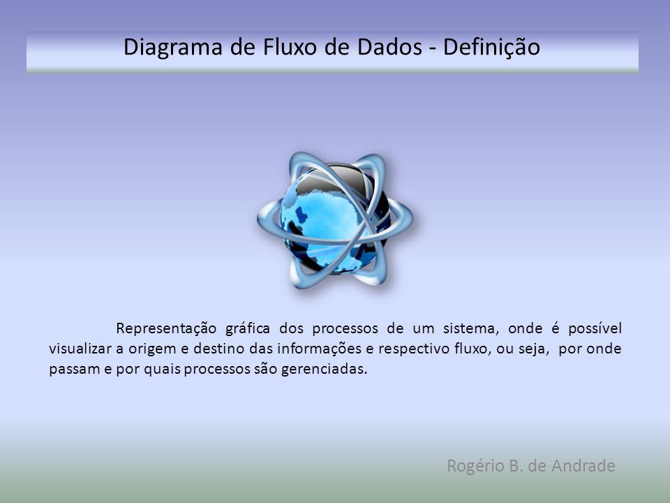 Diagrama de Fluxo de Dados - Definição Rogério B. de Andrade Representação gráfica dos processos de um sistema, onde é possível visualizar a origem e