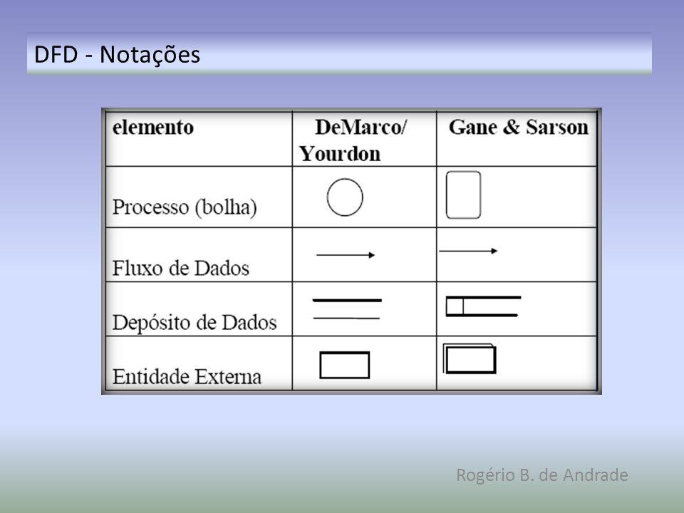 DFD - Exemplo Rogério B.