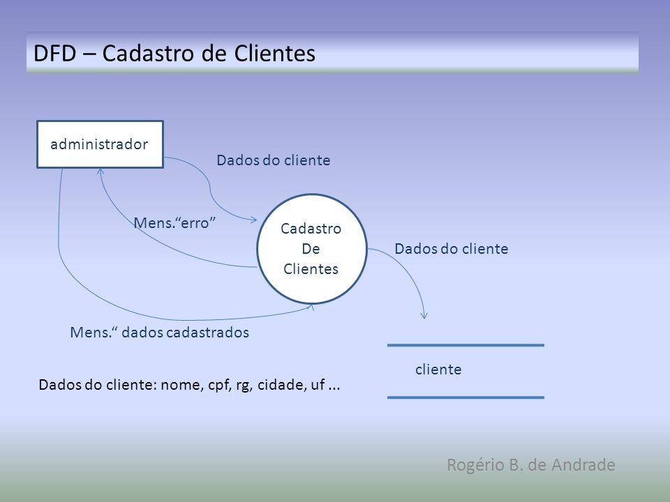 DFD – Cadastro de Clientes Rogério B. de Andrade Cadastro De Clientes administrador cliente Dados do cliente: nome, cpf, rg, cidade, uf... Dados do cl