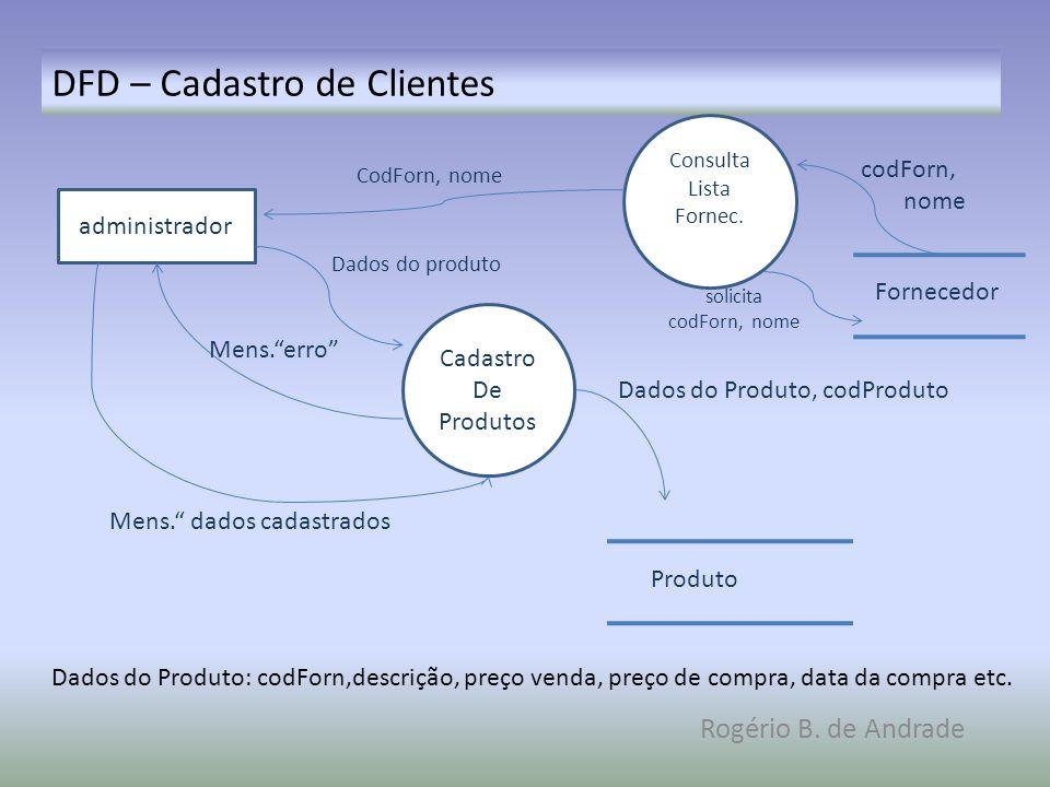 DFD – Cadastro de Clientes Rogério B. de Andrade Cadastro De Produtos administrador Produto Dados do Produto: codForn,descrição, preço venda, preço de
