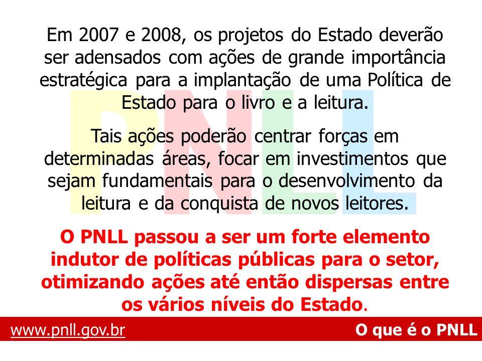 www.pnll.gov.brwww.pnll.gov.br O que é o PNLL Em 2007 e 2008, os projetos do Estado deverão ser adensados com ações de grande importância estratégica