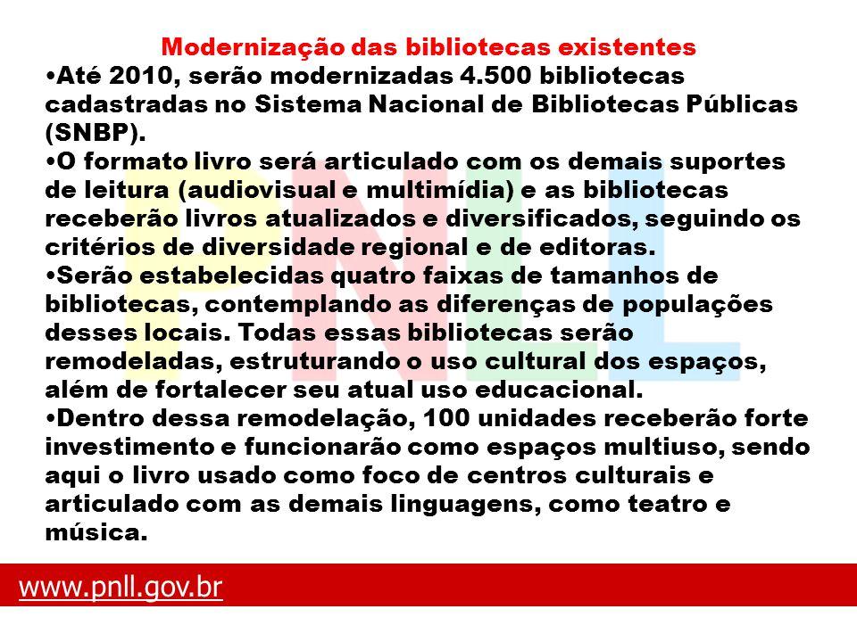 www.pnll.gov.brwww.pnll.gov.br O que é o PNLL Modernização das bibliotecas existentes Até 2010, serão modernizadas 4.500 bibliotecas cadastradas no Si