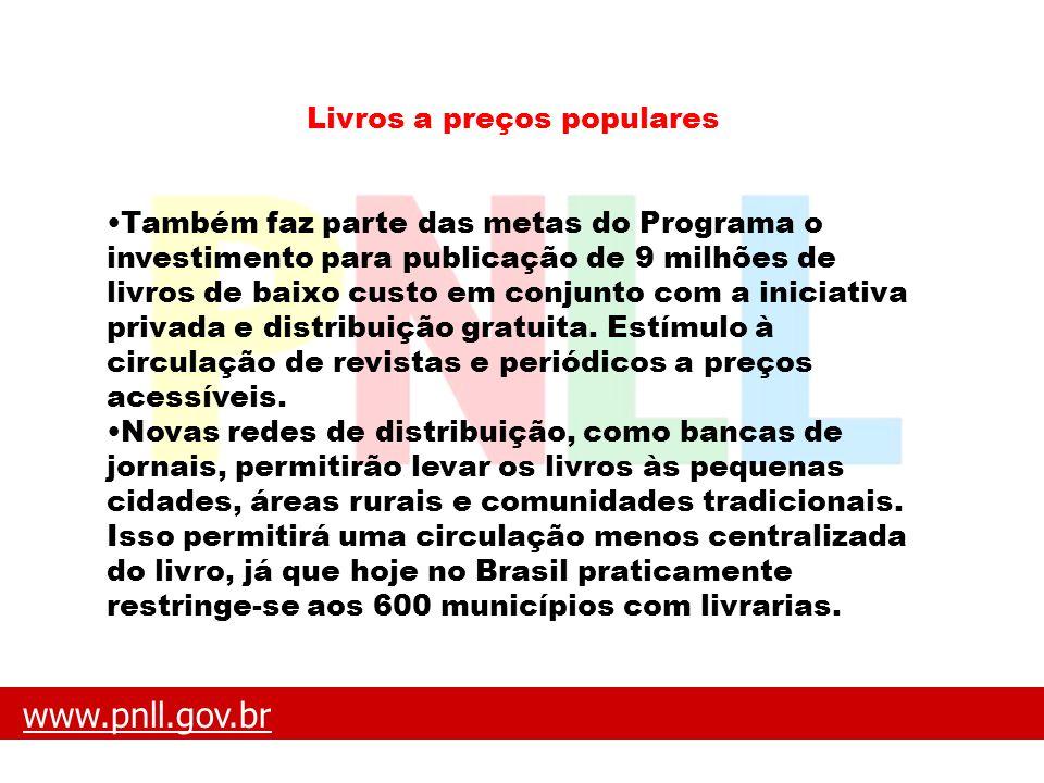 www.pnll.gov.brwww.pnll.gov.br O que é o PNLL Livros a preços populares Também faz parte das metas do Programa o investimento para publicação de 9 mil