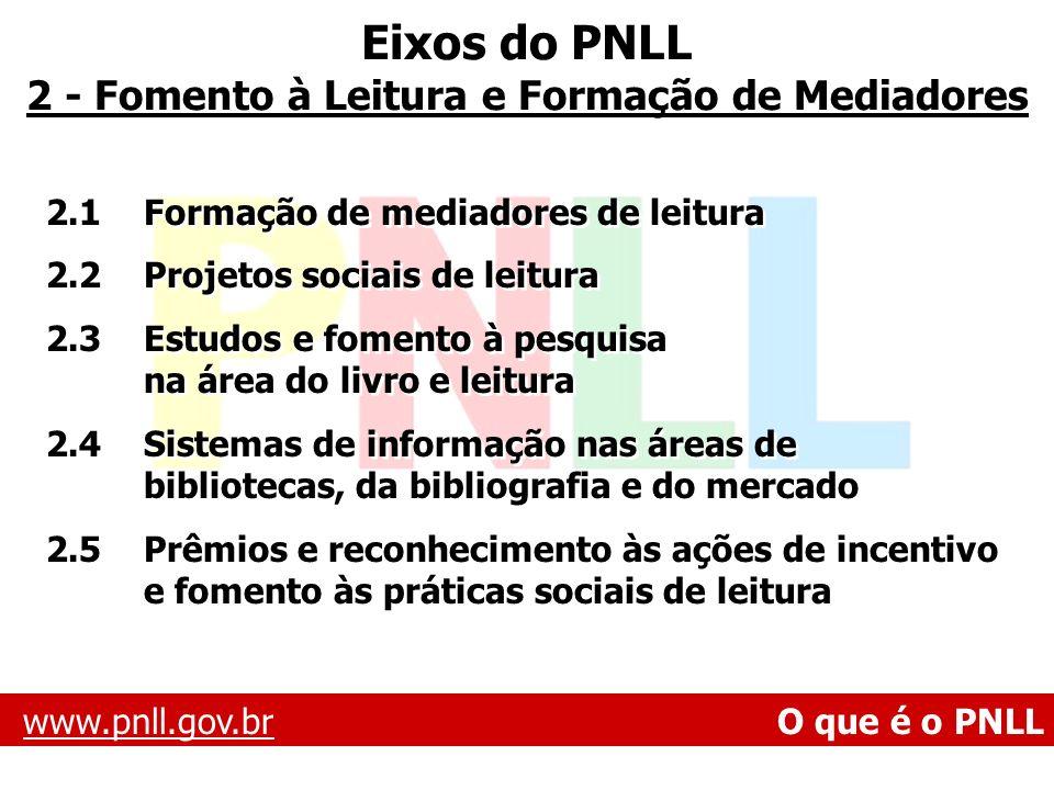 2.1Formação de mediadores de leitura 2.2Projetos sociais de leitura 2.3Estudos e fomento à pesquisa na área do livro e leitura 2.4Sistemas de informaç