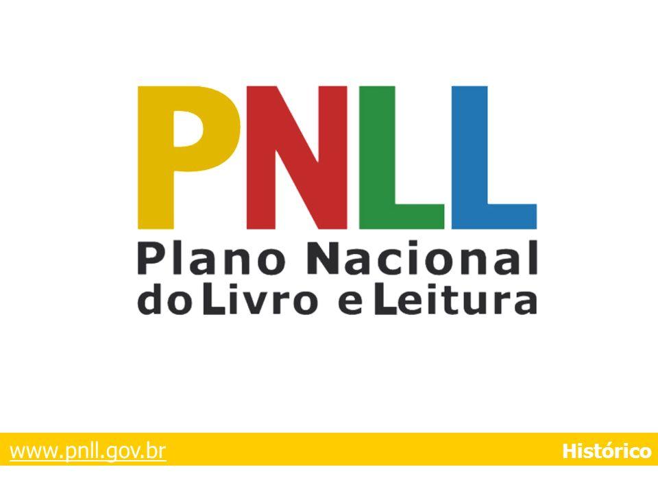 www.pnll.gov.brwww.pnll.gov.br Histórico