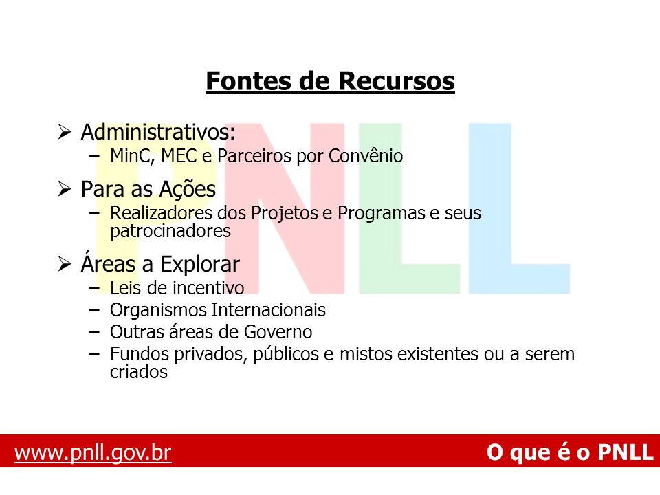 Fontes de Recursos Administrativos: –MinC, MEC e Parceiros por Convênio Para as Ações –Realizadores dos Projetos e Programas e seus patrocinadores Áre
