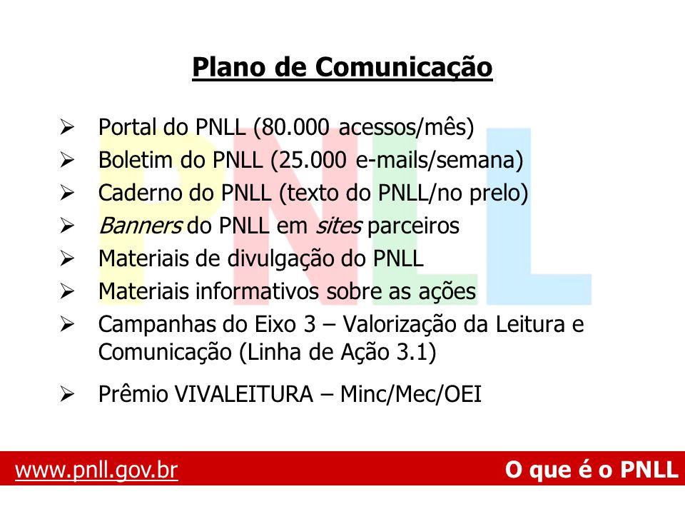 Plano de Comunicação Portal do PNLL (80.000 acessos/mês) Boletim do PNLL (25.000 e-mails/semana) Caderno do PNLL (texto do PNLL/no prelo) Banners do P