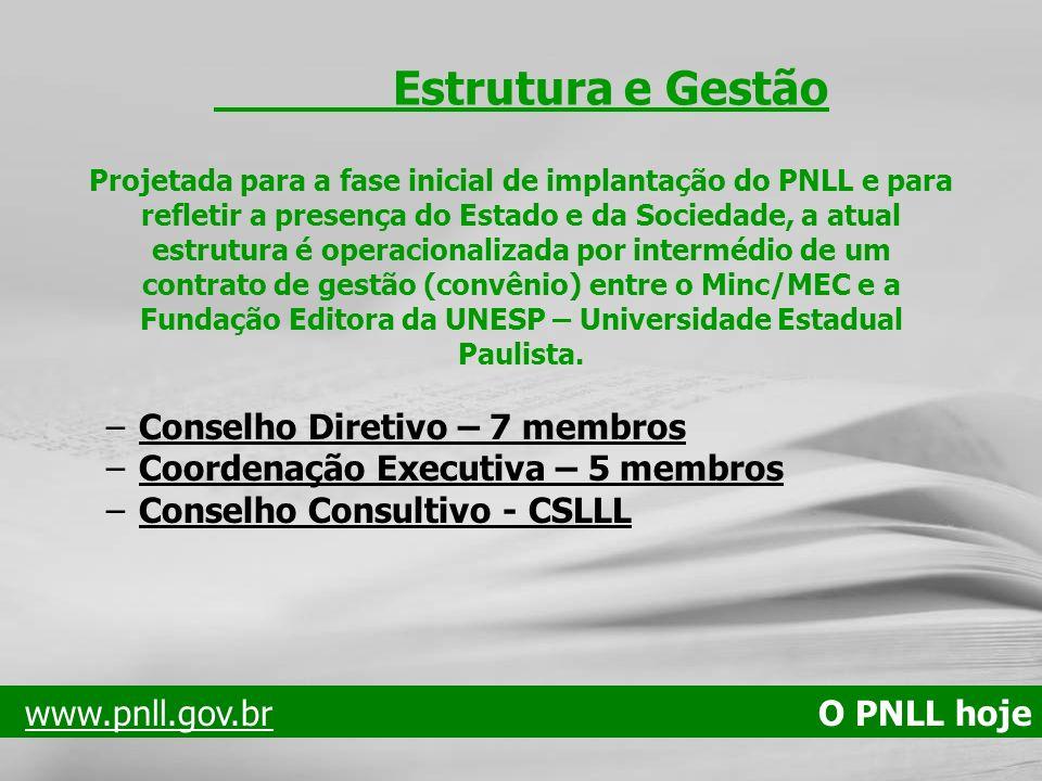 –Conselho Diretivo – 7 membros –Coordenação Executiva – 5 membros –Conselho Consultivo - CSLLL www.pnll.gov.brwww.pnll.gov.br O PNLL hoje Estrutura e