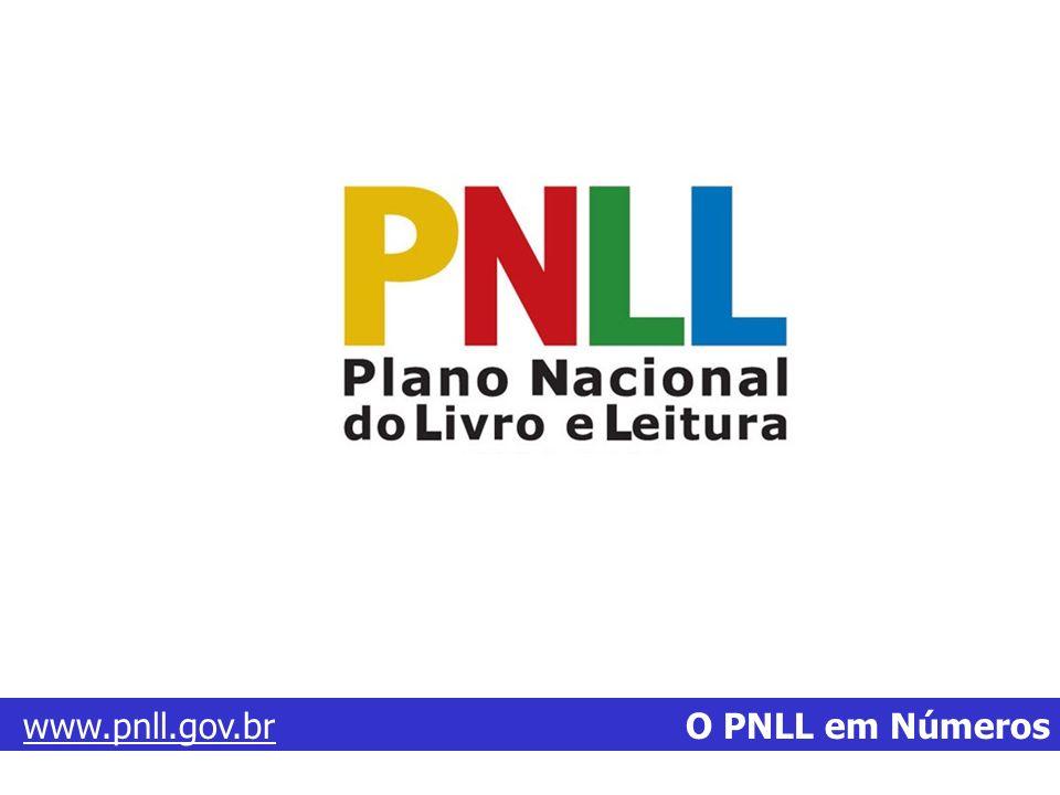 www.pnll.gov.brwww.pnll.gov.br O PNLL em Números