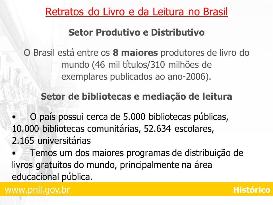 Retratos do Livro e da Leitura no Brasil Setor Produtivo e Distributivo O Brasil está entre os 8 maiores produtores de livro do mundo (46 mil títulos/
