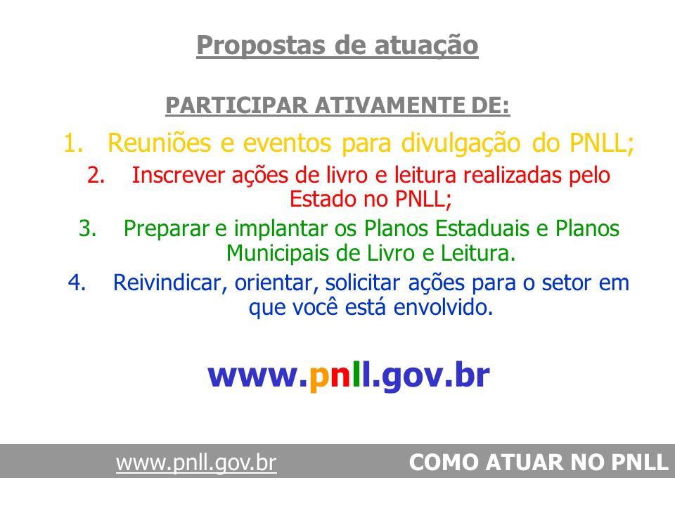 Propostas de atuação PARTICIPAR ATIVAMENTE DE: www.pnll.gov.brwww.pnll.gov.br COMO ATUAR NO PNLL 1.Reuniões e eventos para divulgação do PNLL; 2.Inscr