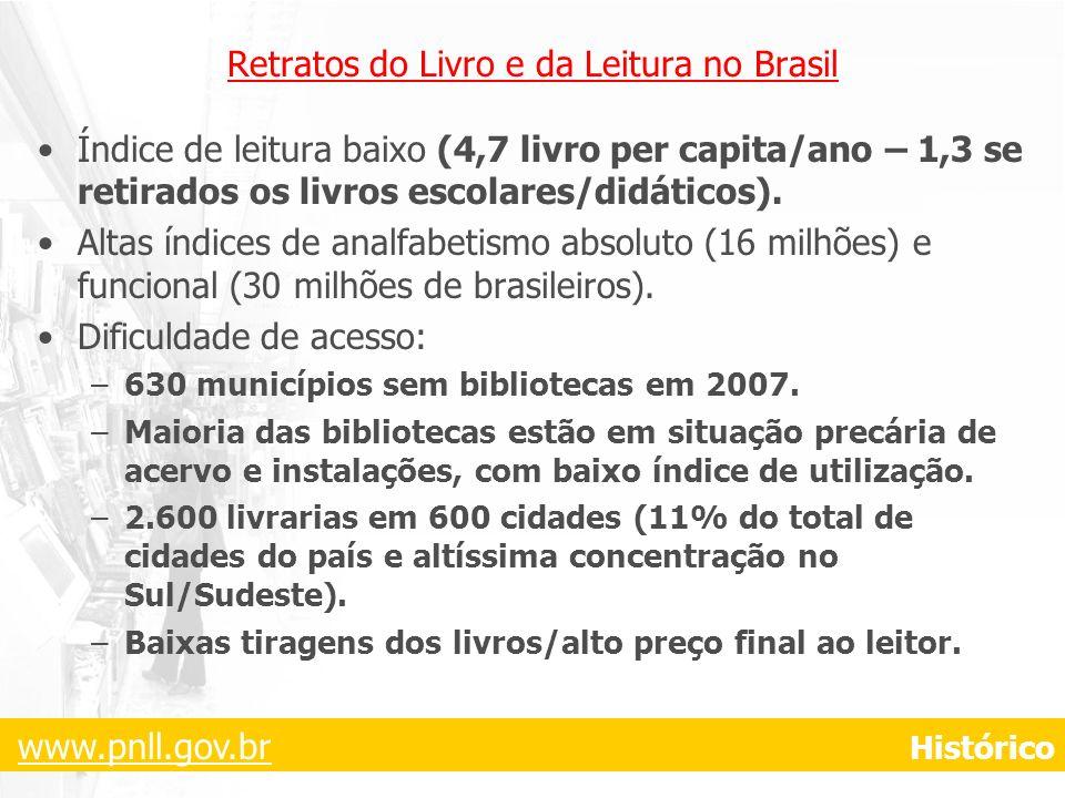 Retratos do Livro e da Leitura no Brasil Índice de leitura baixo (4,7 livro per capita/ano – 1,3 se retirados os livros escolares/didáticos). Altas ín