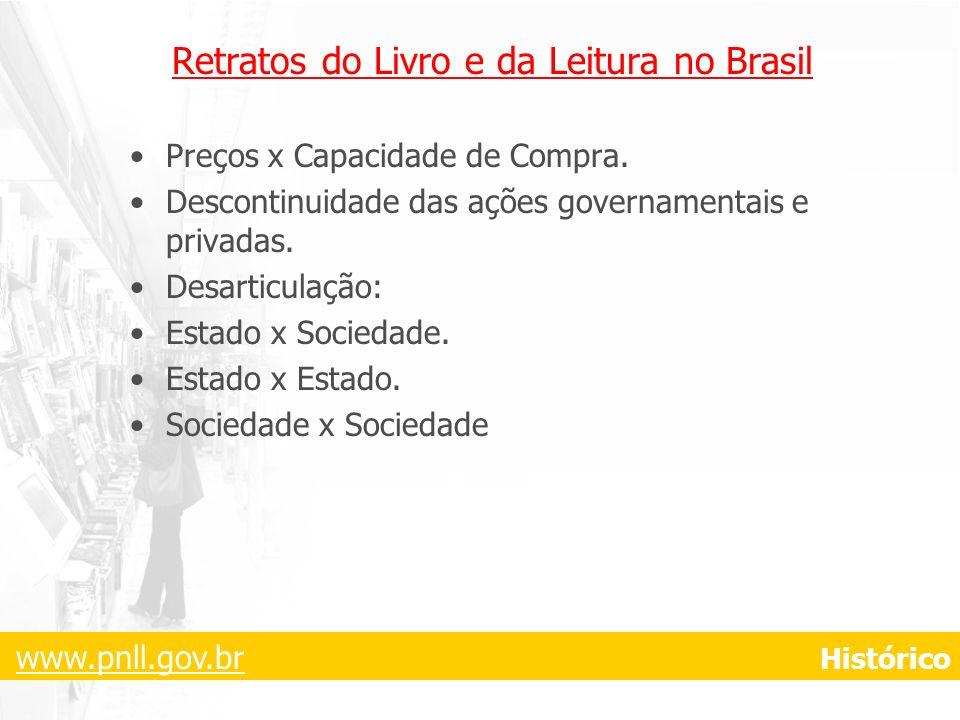 Retratos do Livro e da Leitura no Brasil Preços x Capacidade de Compra. Descontinuidade das ações governamentais e privadas. Desarticulação: Estado x